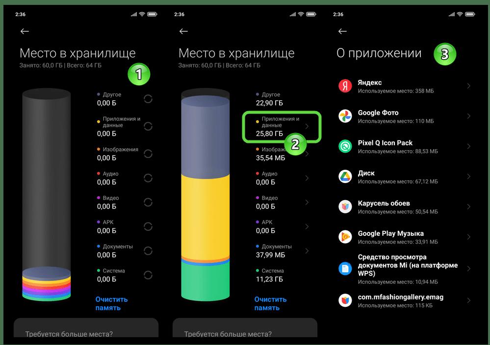 Xiaomi MIUI Настройки - О телефоне - Хранилище - Раздел Приложения и данные