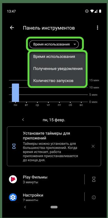 Упорядочить статистику экранного времени по приложениям в настройках ОС Android