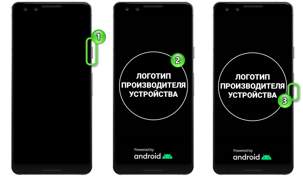 Android запуск устройства в Безопасном режиме с помощью аппаратной кнопки Громкость-