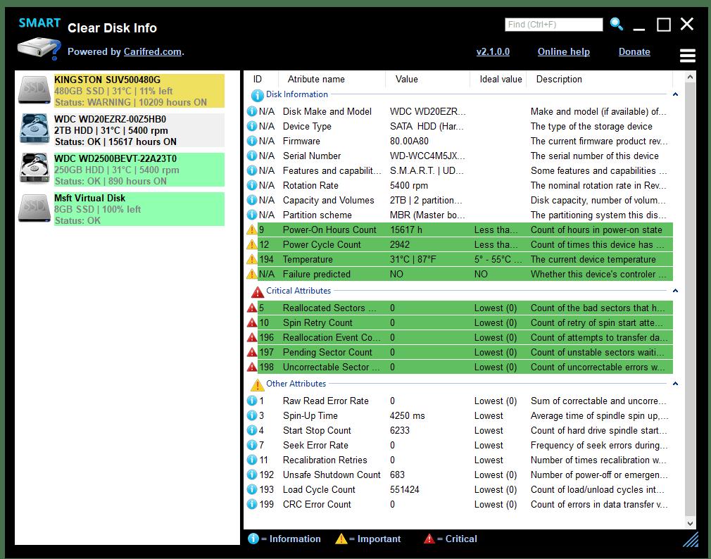 Clear Disk Info главное окно программы, параметры SMART выбранного пользователем жёсткого диска, общая оценка здоровья накопителей