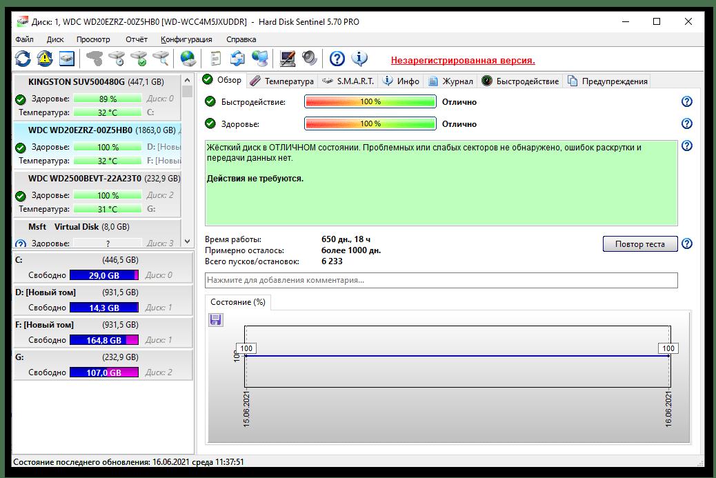Hard Disk Sentinel многофункциональная программа для проверки жёстких дисков - раздел Обзор с основными сведениями о состоянии накопителя